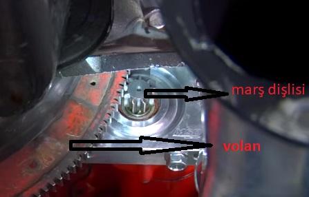 Volan Nedir? Ne İşe Yarar? Volan motordan aldığı hareketi şanzımana ileten dişli bir kasnaktır.